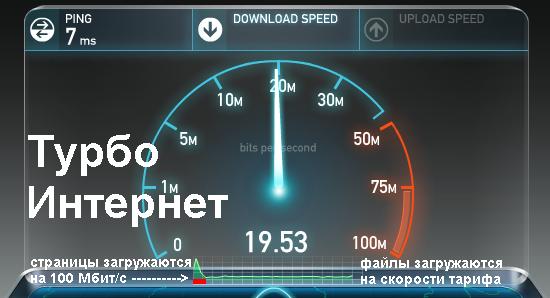 TurboInternet